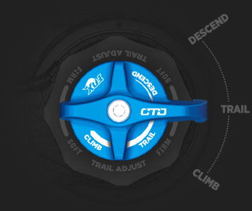 CTD knob
